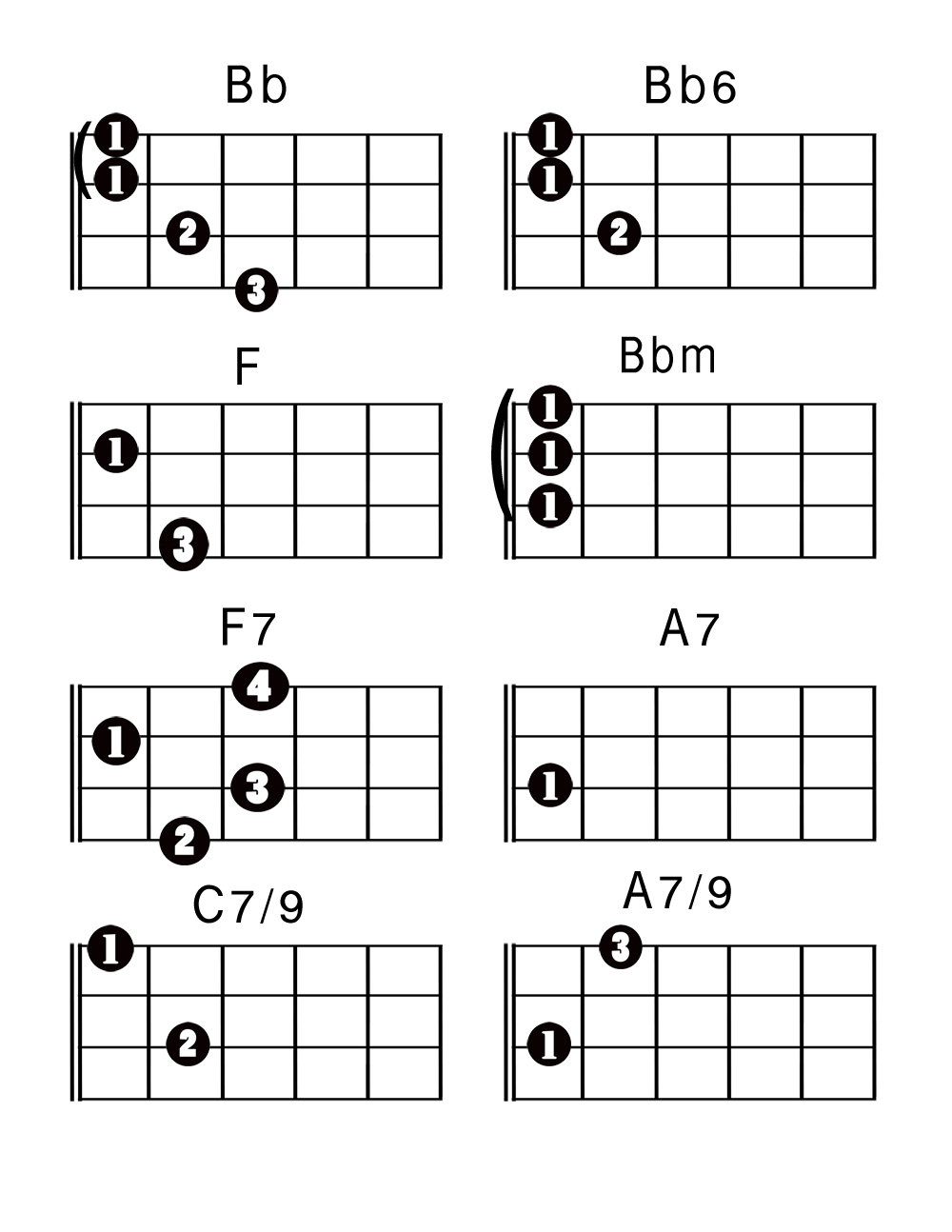 Chord chart for keoni ezells lesson aloha kuu home i kahakuloa learning a hawaiian song on ukulele hexwebz Image collections